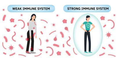 Weak immune system vs strong immune system